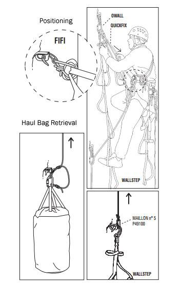 Petzl fifi hook positioning diagram