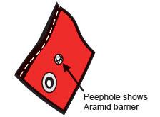 K-Pro peep hole